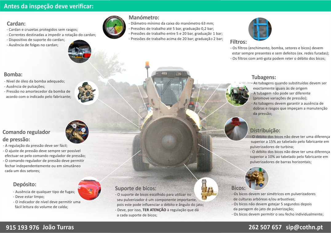 Folheto do Serviço de Inspeção de Pulverizadores - CIPP-COTHN